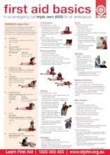 International First Aid Basics