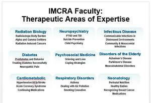 Faculty Expertise