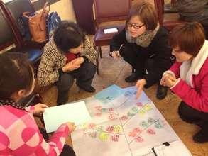 Collaboration at Xintu Workshop