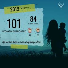 Mother's Heart Organization 2019, at a glance