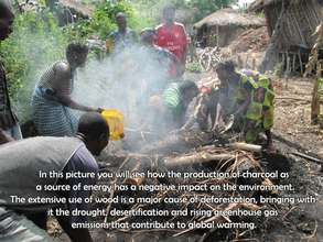 Current method of charcoal production.