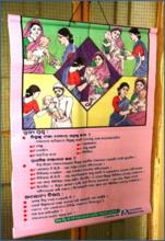 Education Materials in Balasore District