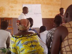 Leading a training workshop