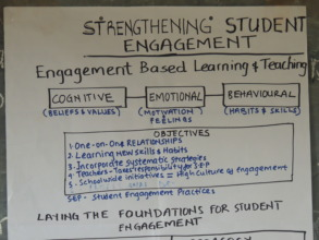 Student Engagement- What We Learnt