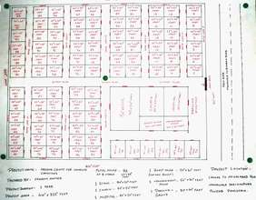 Project Map Manual