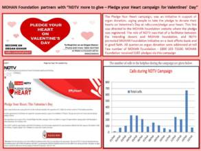 MOHAN Foundation partners with NDTV