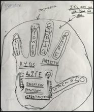 Pranav's handprint