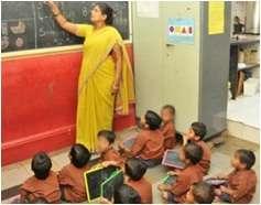 Learning in the Kindergarten class