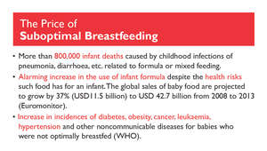 The price of Suboptimal Breastfeeding