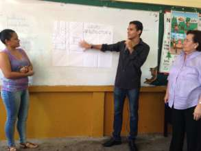 Workshop with Parents at School