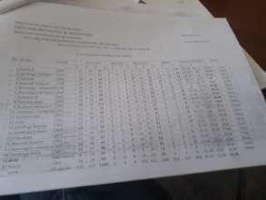 Ranked list showing Kamsi School as the number 1