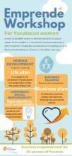 yucatan, women, entrepreneurship, mexico, training