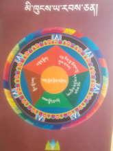The Dzongkha Citizen Guidebook