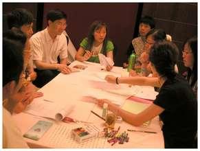 Seven communities of China