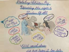 A winning submission - competition on Child Rights