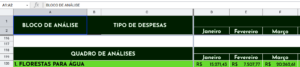 Forestry expenses Jan - March (Brazilian reais)