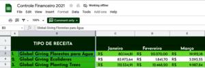 Forestry receipts Jan - March (Brazilian reais)