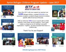 BTF Syrian Refugee Program Overview