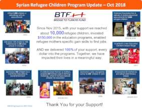 BTF Refugee Children Programs
