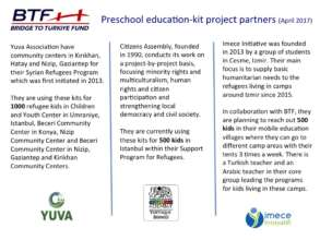 Our pilot delivery partners for education kit