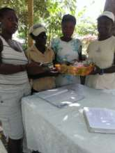 Women Finance Committee for Microloans