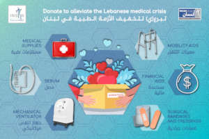 Medical care for vulnerable populations in Lebanon