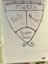 Each participant created their 'personal shield'!