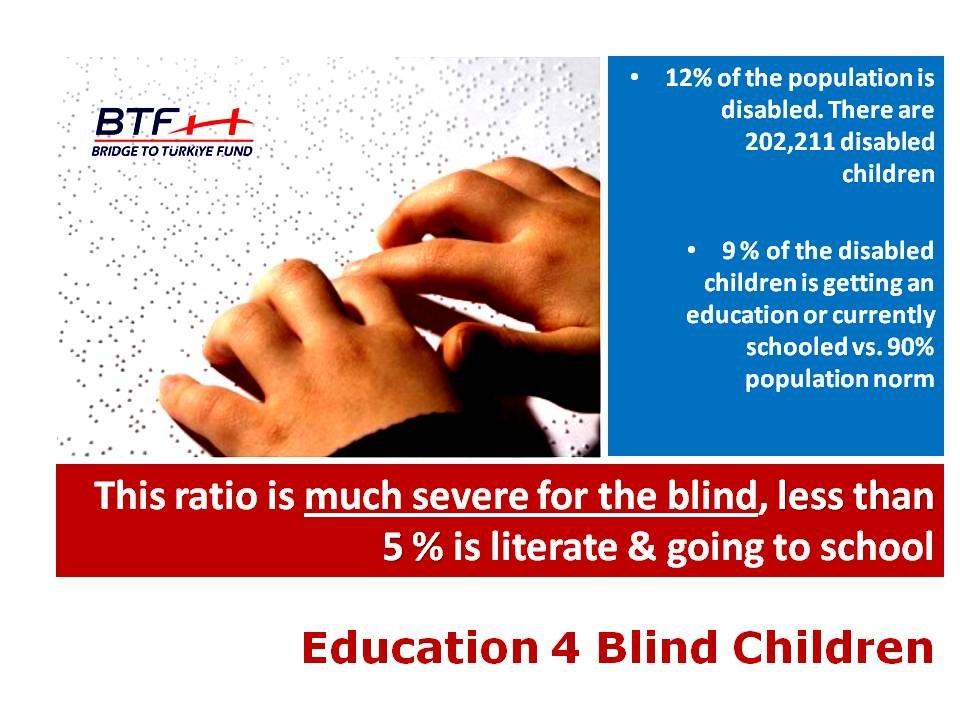 Rising for Blind Children - Education4Blind
