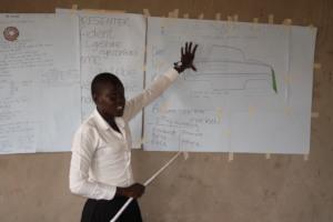 Empowering schools girls