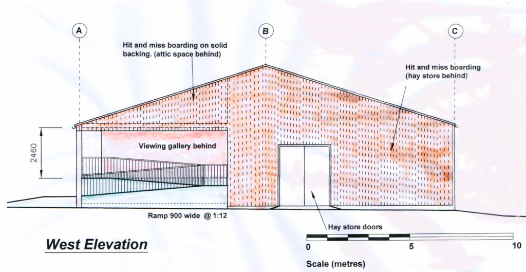 Raising the Roof, remove asbestos, add new roof