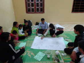 Students carrying out village meeting
