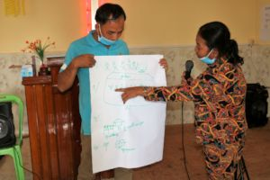 First TOT (Training of Trainers) at Tboung Khmum