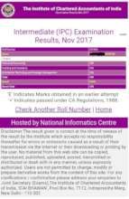 Keerthi's  CA Inter Results