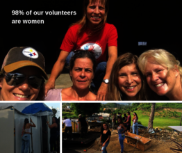 98% of our volunteers are women
