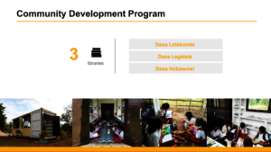 Community Development Program