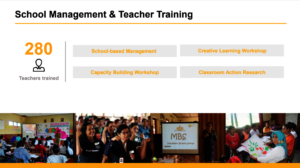School Management and Teacher Training