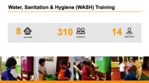 WASH Training