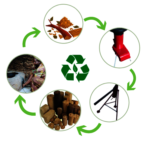 Keep Tanzania Green