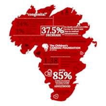 Statistics for Congenital Heart Disease in Africa