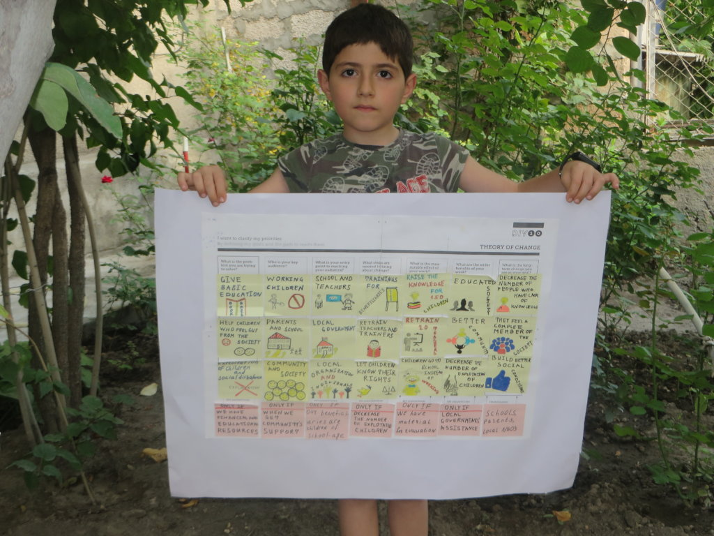 Empower 50 refugee children in Armenia