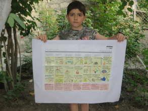 Empower 50 refugee children in Armenia