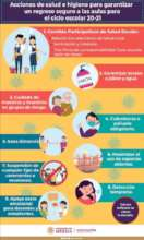 Health Protocol Infographic