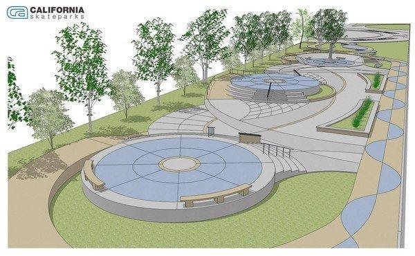 Tony Hawk: Build A Skatepark In Watts--Match Funds