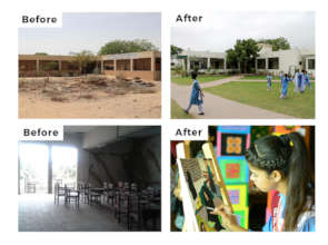 School Transformation - Before and After