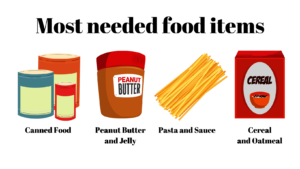 nonperishable food