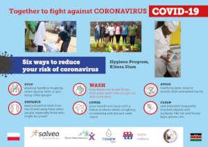 FIGHTING COVID-19 THROUGH HYGIENE