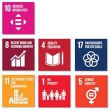 Our Lotus Flower Program covers seven UN SDGs