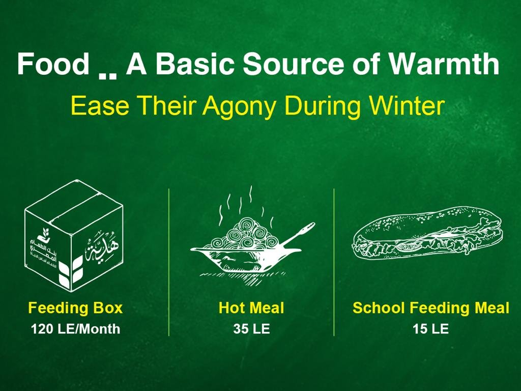 Food ...a basic source of Warmth