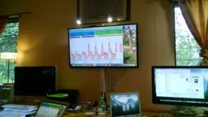 SESB systems monitoring wall