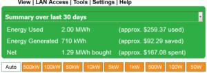 E-gauge month summary usage